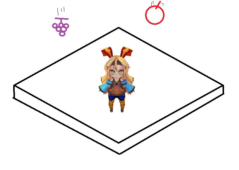 Unityちゃんのフルーツキャッチアプリのイメージ図