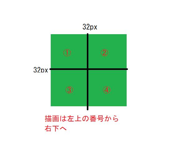 フェードのイメージ