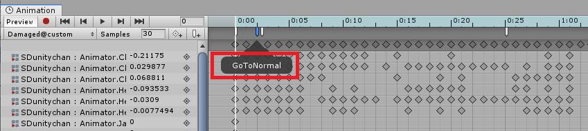 GoToNormal